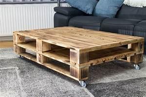 Paletten Tisch Bauen : tisch aus europaletten palettentisch geflammt shop ~ Watch28wear.com Haus und Dekorationen