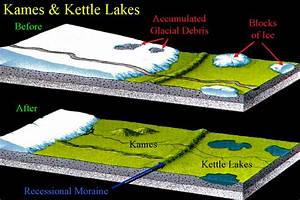 Image Result For Kame And Kettle Topography