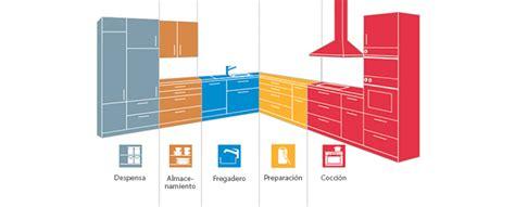 zonas  optimizan el espacio en la cocina blog de