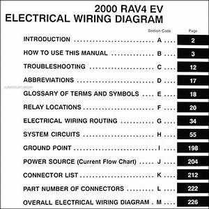 2000 Toyota Rav4 Electric Vehicle Wiring Diagram Manual Original