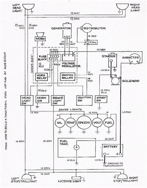 Standard Car Wiring Diagram Google Search Engine