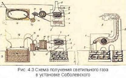 Термолампа — викисловарь