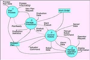 Prosa Modeling Software