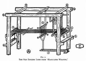 Wood Work Floor Loom Plans PDF Plans
