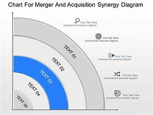 Ag Chart For Merger And Acquisition Synergy Diagram Powerpoint Template