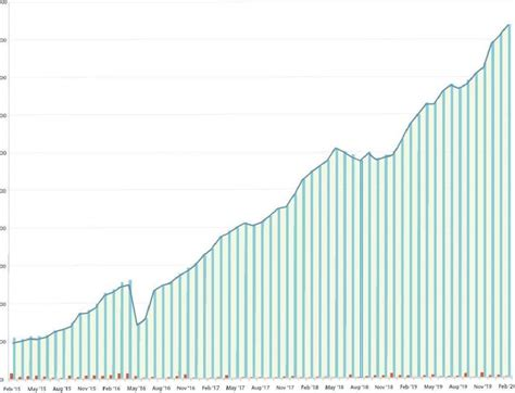 Check spelling or type a new query. Five year anniversary : ynab