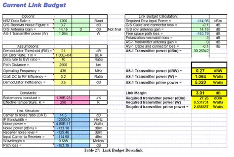 event budget  driverlayer search engine