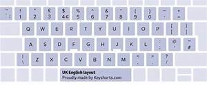 Pc Keyboard Layout Diagram