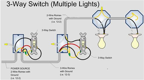 3 Light Wiring Diagram by 3 Way Switch Wiring Lights Electrical
