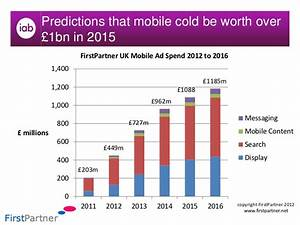 2011 mobile adspend full year results