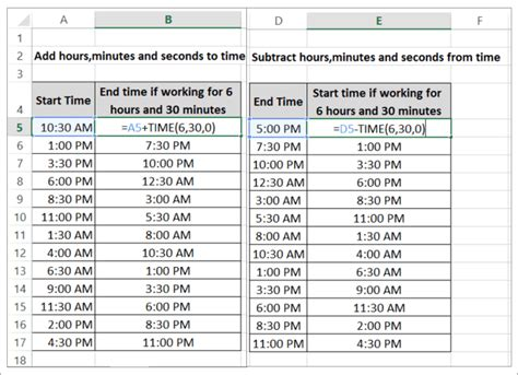 calculate elapsed time excel time calculator excel