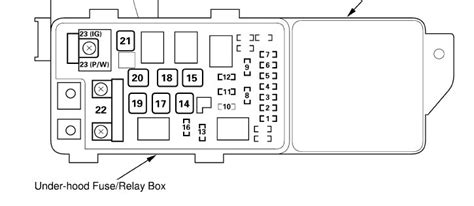 Fuse Box In Honda Accord 2004 by 2004 Honda Civic Fuse Box Diagram