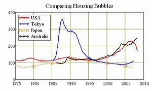 Japanese Asset Bubble: Lessons from the Economic Asset ...