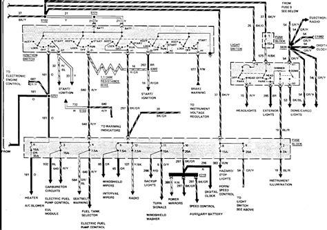 Monaco Wiring Schematic by Damon Rv Wiring Diagram Wiring Diagram