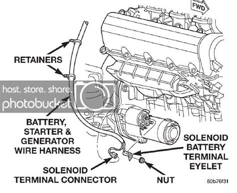 1997 Jeep Grand Starter Wiring Harnes by Starter Wiring Help Jeepforum