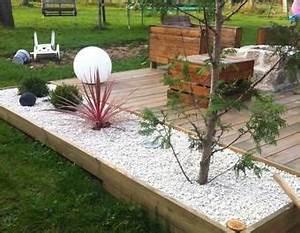Brasero De Terrasse : am nagement d 39 une terrasse brasero d co jardin ext rieur ~ Premium-room.com Idées de Décoration