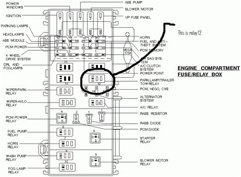 93 Ford Tempo Fuse Box Diagram by 1993 Ford Taurus Fuse Box Diagram Engine Diagram And