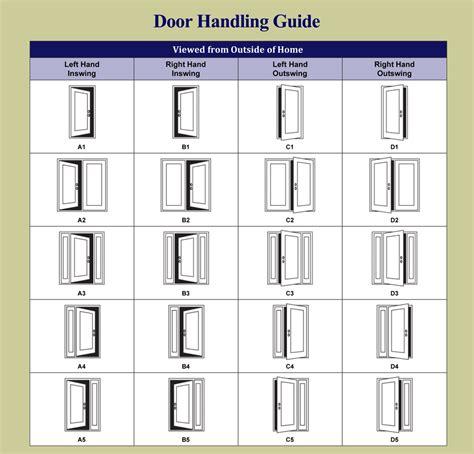 image of brushed nickel cabinet j kitchen cabinetry door handling guide affordable