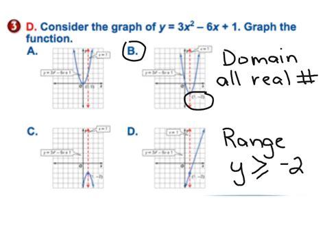 graphing quadratic functions worksheet answers algebra 1