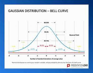 bell curve template excel 2010 - printable bell curve