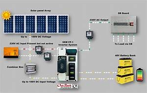 Solar Panel Array Wiring Diagram, Solar, Get Free Image ...