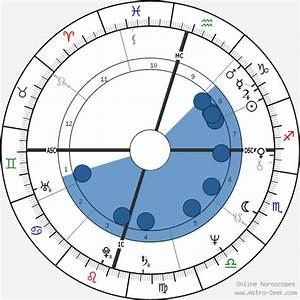 Evan Wood Birth Chart Get To The Heart The Barbara Mandrell Story 1997 Movie