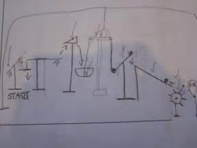 Simple Rube Goldberg Machine Ideas