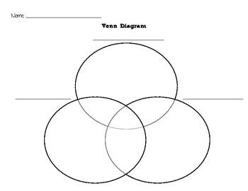 triple venn diagram compare contrast  lee ann papst tpt