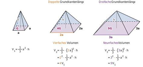 pyramide bettermarks