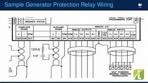 Generator Protection System By Nicholas Naing