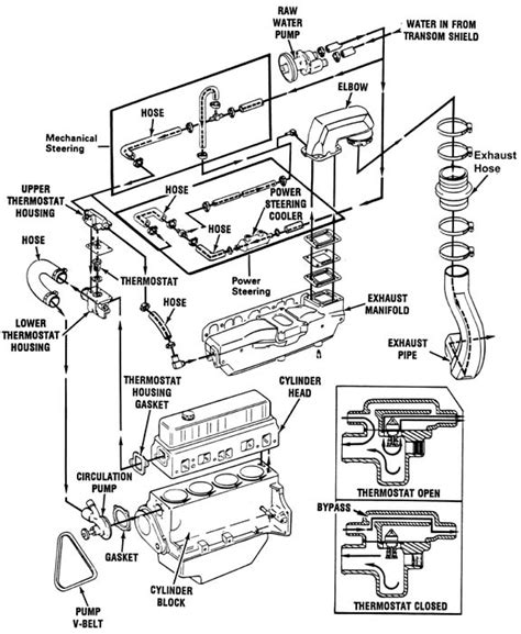 volvo penta water pump page  iboats boating forums
