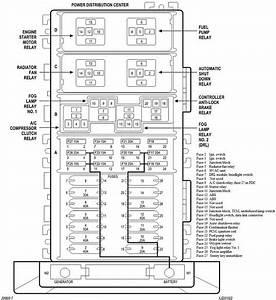 1999 Jeep Cherokee Sport Fuse Box Diagram