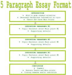 Writing a 5 paragraph essay video research paper on winston churchill