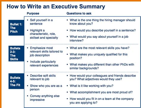 Explain How To Write An Executive Summary For A Report Executive Summary Templates 15 Exles And Sles