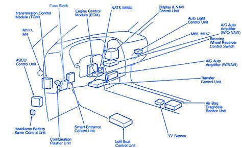 Infiniti Interior Fuse Box Block Circuit Breaker