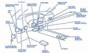 Infiniti Fx35 2004 Interior Fuse Box  Block Circuit Breaker Diagram