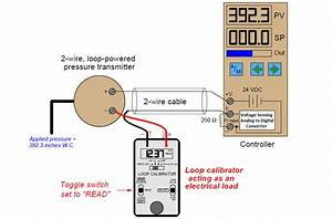 Troubleshooting With Loop Calibrator Instrumentation Tools