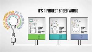 It U0026 39 S A Project