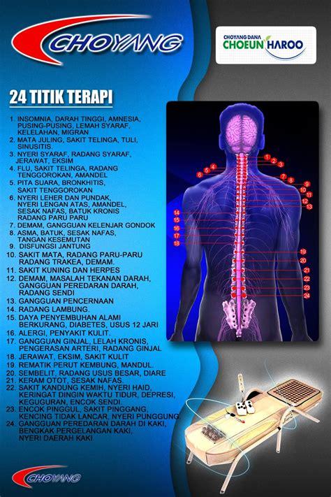 Terapi gratis choyang surabaya ~ distributor alat terapi