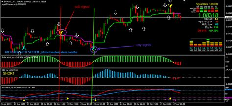 trading signals high gain forex trading system forexobroker