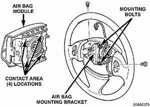The Horn On My  U0026 39  U0026 39 96 Plymouth Breeze Would Not Stop So I Removed The Fuse  It U0026 39  U0026 39 S My Understanding