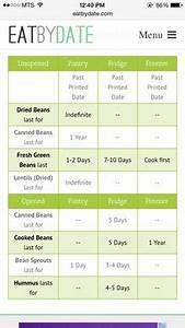 Frozen Food Expiration Chart Frozen Tips Frozen Foods