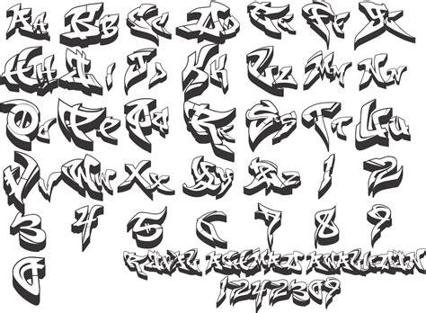 gambar bentuk huruf grafiti sobgrafiti