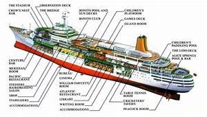 Diagram Of A Square Rigged Man Of War Sailing Ship