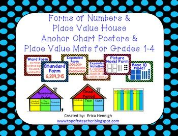 place  houses forms  numbers anchor chart posters