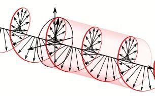 Circularly Polarized Light by Circular Polarization