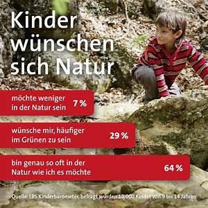 Lbs Bayern Kontakt : lbs kinderbarometer natur hat f r die 9 bis 14 j hrigen ~ Lizthompson.info Haus und Dekorationen