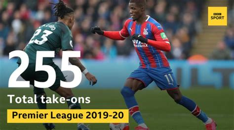Bournemouth v Crystal Palace: Why Wilfried Zaha is at a ...