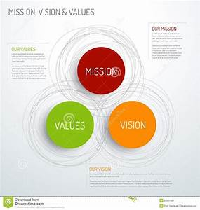 14 Best Images About Vision Mission Values On Pinterest