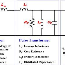 Pdf High Power Pulse Transformer For Magnetron